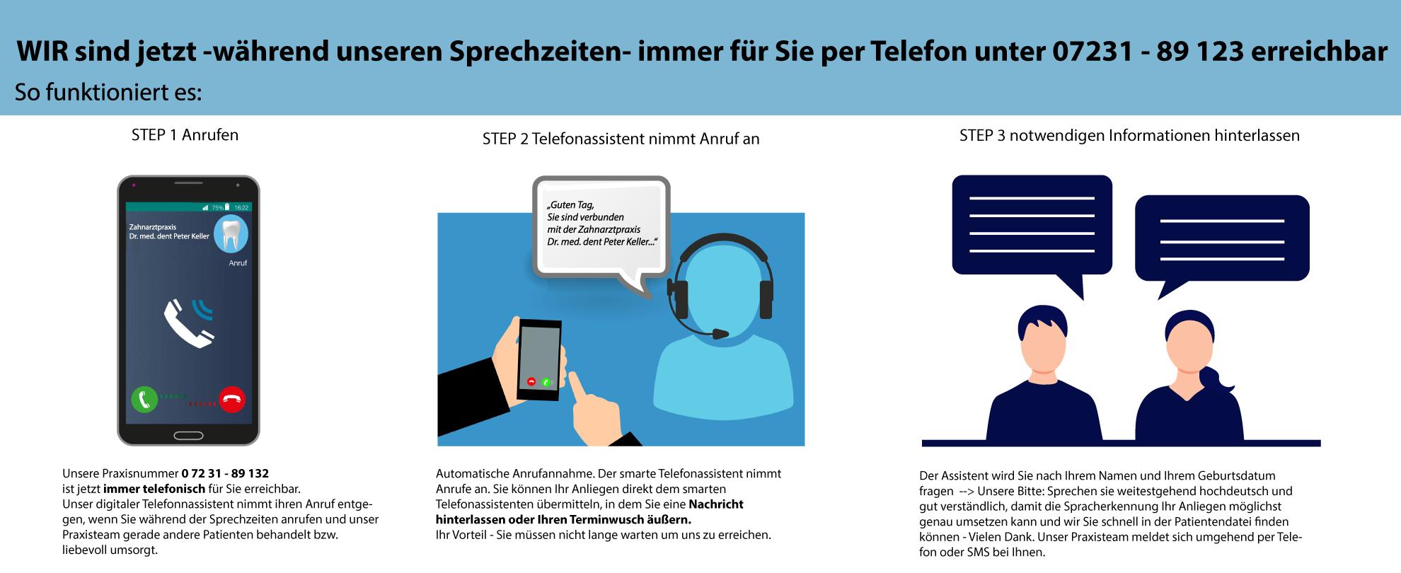Smarter Telefonassistent Praxis Dr. Keller Zahnarzt Ispringen